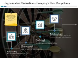 Segmentation Evaluation Companys Core Competency Relationships Analytical