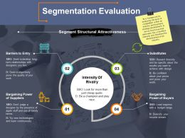 Segmentation Evaluation Innovation And Satisfaction Ppt File Show