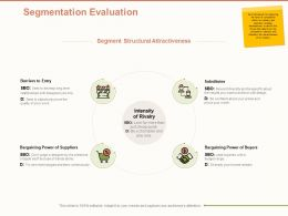 Segmentation Evaluation Intensity Ppt Powerpoint Presentation Professional