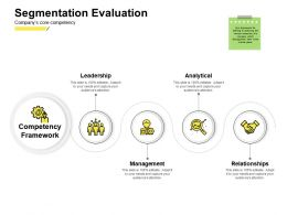 Segmentation Evaluation Leadership Ppt Powerpoint Presentation Model Portfolio