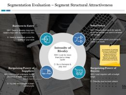 Segmentation Evaluation Segment Structural Attractiveness Bargaining Power Of Buyers