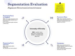 Segmentation Evaluation Segment Structural Attractiveness Ppt Powerpoint Presentation Model