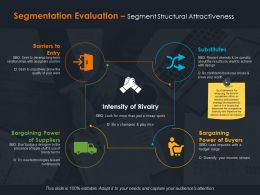 Segmentation Evaluation Segment Structural Attractiveness Ppt Summary Skills