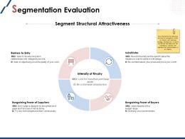 Segmentation Evaluation Slide Bargaining Power Ppt Powerpoint Presentation File