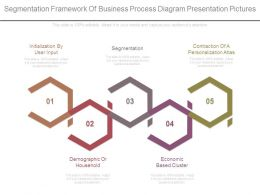 Segmentation Framework Of Business Process Diagram Presentation Pictures