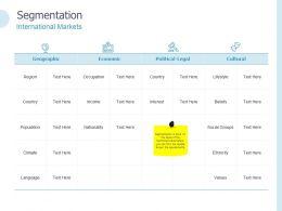 Segmentation International Markets Ppt Powerpoint Presentation Icon