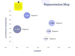 Segmentation Map Ppt Powerpoint Presentation Slides Example Topics