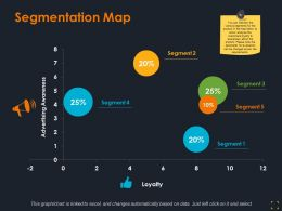 Segmentation Map Ppt Summary Example Introduction
