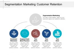 Segmentation Marketing Customer Retention Supply Chain Best Practice Cpb