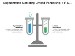 Segmentation Marketing Limited Partnership 4 P S Marketing Product Cpb