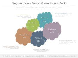 Segmentation Model Presentation Deck
