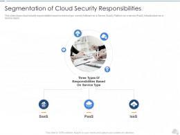 Segmentation Of Cloud Security Responsibilities Cloud Security IT Ppt Elements