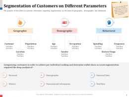 Segmentation Of Customers On Different Parameters Age Data Ppt Slides
