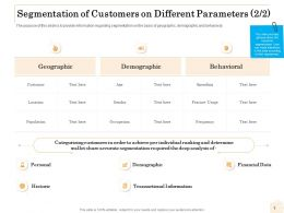 Segmentation Of Customers On Different Parameters R719 Ppt Graphics Design