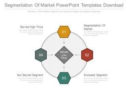 Segmentation Of Market Powerpoint Templates Download