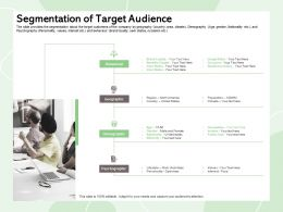Segmentation Of Target Audience States Sought Ppt Powerpoint Presentation Styles Graphic Images