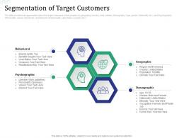Segmentation Of Target Customers Investment Pitch Raise Funds Financial Market Ppt Ideas