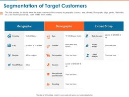 Segmentation Of Target Customers Ppt Powerpoint Presentation Icon Guidelines