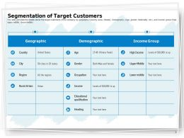Segmentation Of Target Customers Ppt Powerpoint Presentation Summary Graphics Download