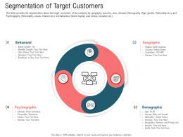 Segmentation Of Target Customers Secondary Market Investment Ppt Ideas Images