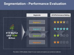 Segmentation Performance Evaluation Ppt File Summary