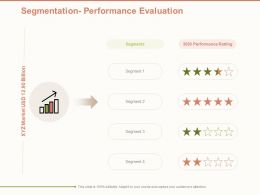 Segmentation Performance Evaluation Ppt Powerpoint Presentation File Aids