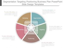 Segmentation Targeting Positioning Business Plan Powerpoint Slide Design Templates