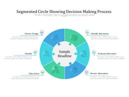 Segmented Circle Showing Decision Making Process