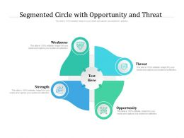 Segmented Circle With Opportunity And Threat