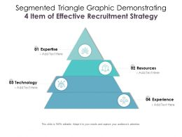 Segmented Triangle Graphic Demonstrating 4 Item Of Effective Recruitment Strategy