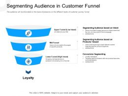 Segmenting Audience In Customer Funnel Bounced Off Powerpoint Presentation Tips