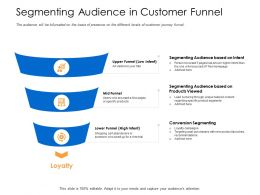 Segmenting Audience In Customer Funnel Free Trial Powerpoint Presentation Tips