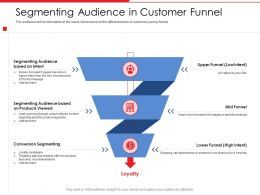 Segmenting Audience In Customer Funnel Homepage Powerpoint Presentation Topics