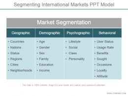 Segmenting International Markets Ppt Model