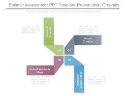 Seismic Assessment Ppt Template Presentation Graphics