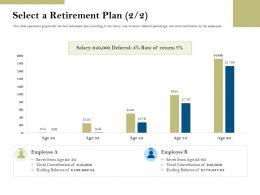 Select A Retirement Plan Contribution Pension Plans Ppt Powerpoint Presentation Background