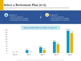 Select A Retirement Plan Employee Retirement Analysis Ppt Icon Show