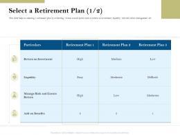 Select A Retirement Plan Ensure Return Pension Plans Ppt Powerpoint Presentation Microsoft