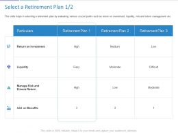 Select A Retirement Plan Investment Ppt Powerpoint Presentation Microsoft