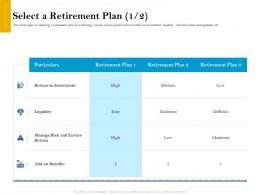 Select A Retirement Plan Particulars Retirement Analysis Ppt Gallery Shapes