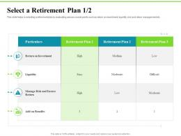 Select A Retirement Plan Return On Investment Investment Plans Ppt Icon Graphics Tutorials