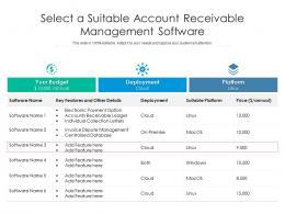 Select A Suitable Account Receivable Management Software