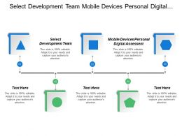 Select Development Team Mobile Devices Personal Digital Assessment