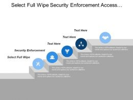 Select Full Wipe Security Enforcement Access Control Certificate Management