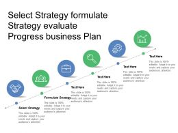 Select Strategy Formulate Strategy Evaluate Progress Business Plan