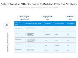 Select Suitable CRM Software To Build An Effective Strategy