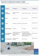 Selected Architectural Projects In 2020 Presentation Report Infographic PPT PDF Document