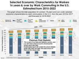 Selected Economic Attributes For Workers 16 Years And Over By Work Commuting In The US From 2015-22