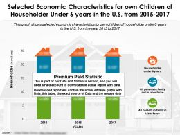 Selected Economic Characteristics Own Children Of Householder Under 6 Years In US 2015-2017