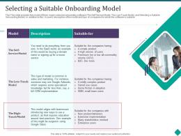 Selecting A Suitable Onboarding Model Customer Onboarding Process Optimization